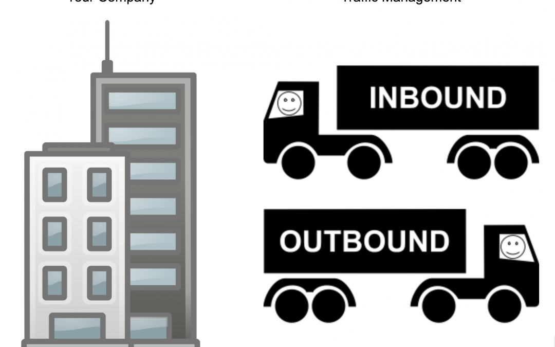 Inbound & Outbound Managed Trucking